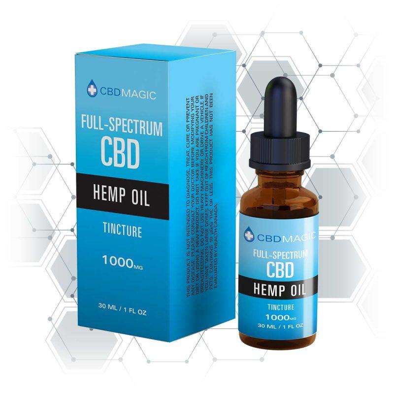 Full Spectrum CBD Hemp Oil Tincture 1000mg (30 ml Bottle)